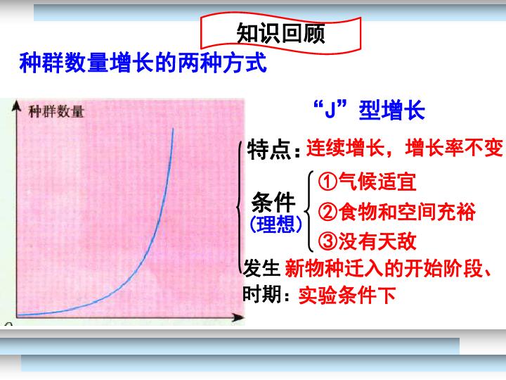 人口增长对生态环境的影响ppt_6.1 人口增长对生态环境的影响 PPT课件 新人教版