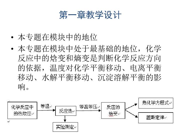 常见的化学反应原理_化学反应原理思维导图