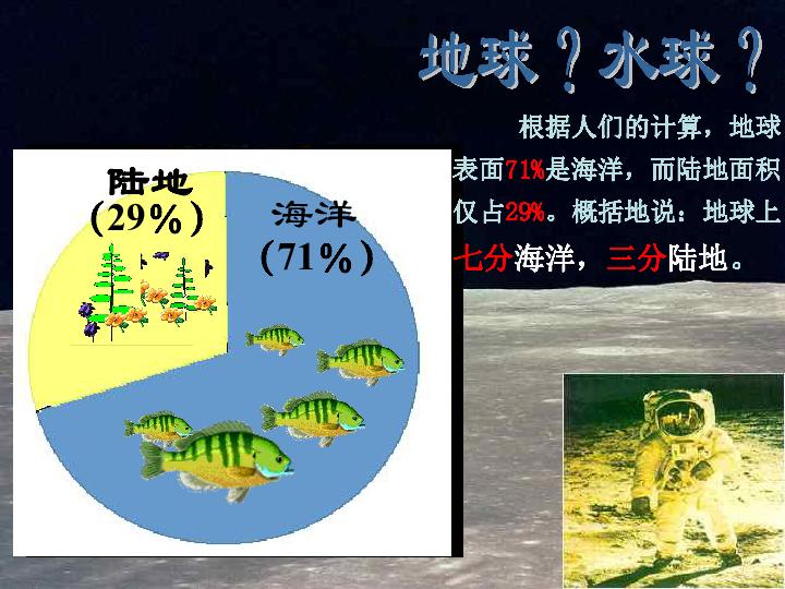 第二章陆地和海洋复习课件