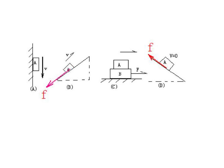 人教版物理八下课件8.3摩擦力复习课 共18张PPT
