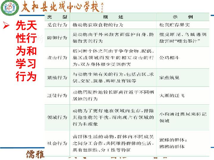 生物济南版七年级上册课件2.2.4 动物的行为 19PPT