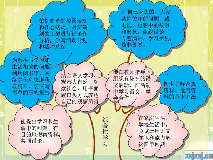 人教版六年级语文上册说教材图片