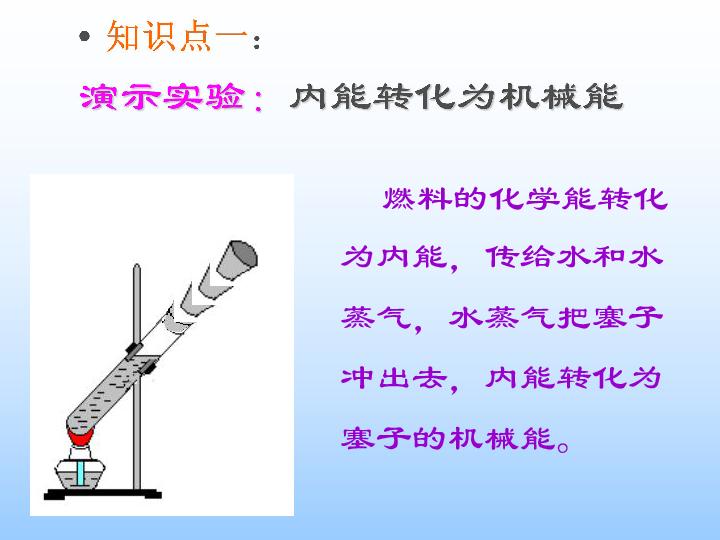 热机的原理什么转化为什么_热机的工作原理