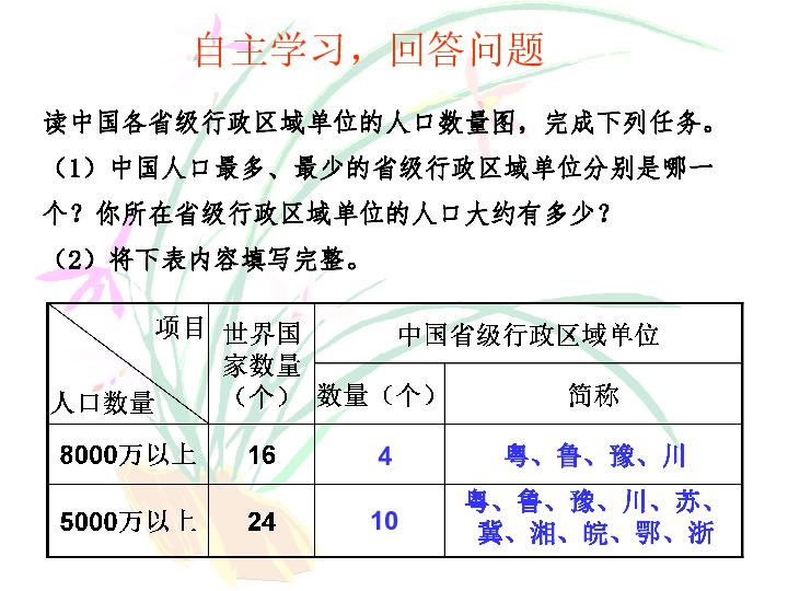 中国人口分布_2013中国人口数量分布