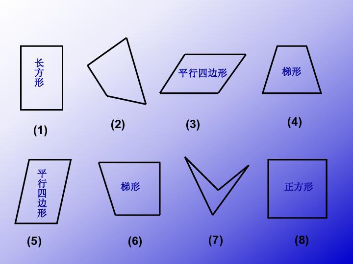 平行四边形和梯形的认识