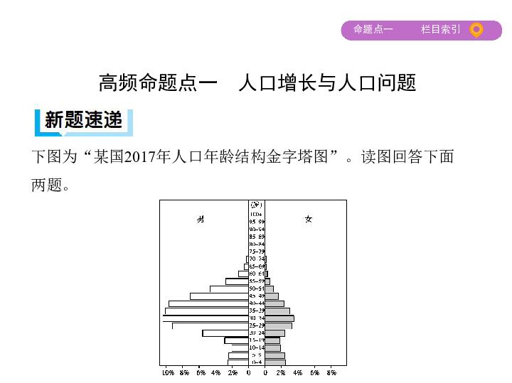 人口 二轮_人口老龄化