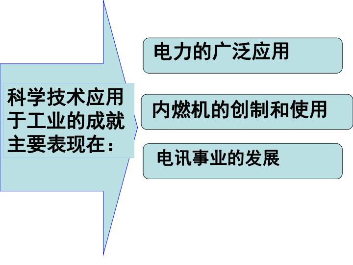 人口工下载_如何绑定 在哪下载模板 您在参 续 保登记过程中是否也遇到这些问
