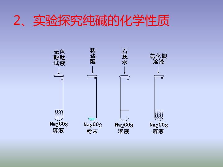 碳酸根离子的检验原理_碳酸根离子大兀键图形