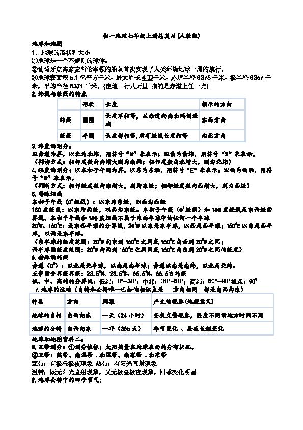 初一上册地理人口题朝阳区_初一上册地理思维导图