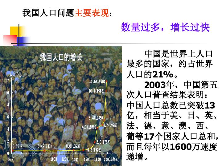 人口资源环境论文_节约资源保护环境图片
